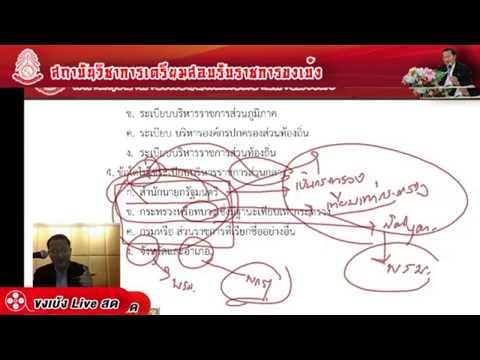 กฎหมาย อปท. พรบ.ระเบียบบริหารราชการแผ่นดิน 34 [1/4]
