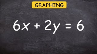 How do find the x and y intercepts and graph
