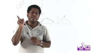 Math_Differentiation (Limit)_Ashikuzzaman Rasel