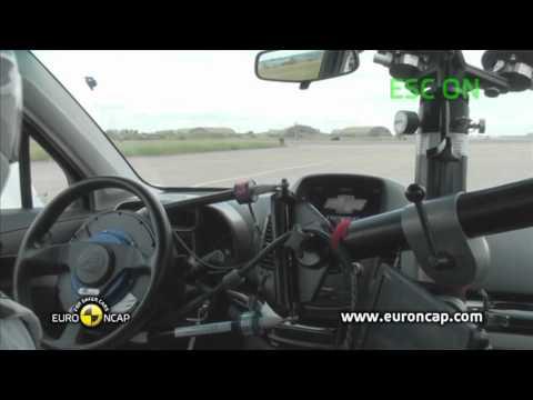 Euro NCAP | Chevrolet Orlando | 2011 | Электронный контроль устойчивости