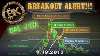 BREAKOUT ALERT!! Day #16 ⚡⚡ Best Cryptocurrency Trading Chart Free Bitcoin World News Ethereum ETH