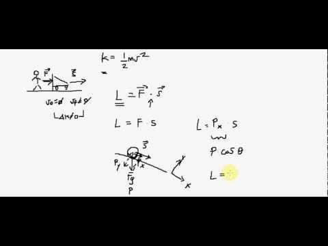 Fisica - Lezione 19 - Il Lavoro 2/2 - Tutorial di Fisica