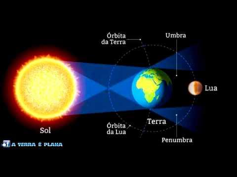 Eclipse Lunar que Detonou O Globo Entenda como  Prova Irrefutável Da Terra Plana