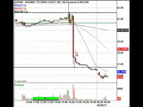Pre-Market News and Views for  April 28th 2011