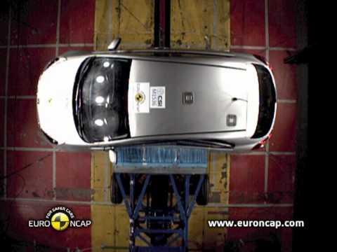 Euro NCAP | Kia Rio | 2011 | Краш-тест