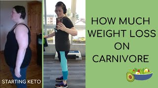 How much weight loss on carnivore? | 60 day carnivore diet results.