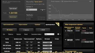Бинарные Опционы   60 секунд Торговля бинарными опционами