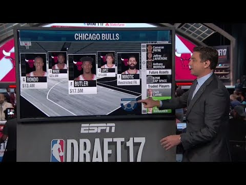 Jimmy Butler Trade Gives Chicago Bulls Direction | 2017 NBA Draft | ESPN
