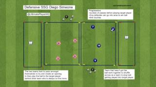 Defensive SSG by Diego Simeone - ANIMATION