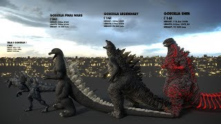 EVOLUTION of GODZILLA: Size Comparison streaming