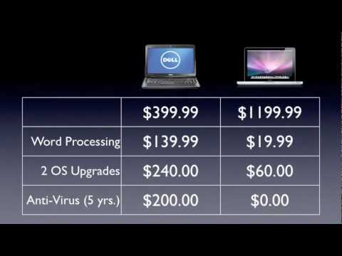 Why Macs Are Cheaper Than Windows Pc's