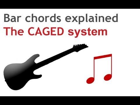 Guitarguitarnet Google