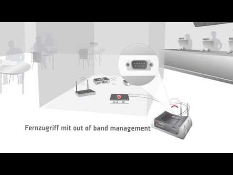 4G-LTE-Gateway- und Terminal-Server AirLink® ES440
