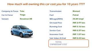 Tata Tiago Revotron (XB) Ownership Cost - Price, Service Cost, Insurance (India Car Analysis)