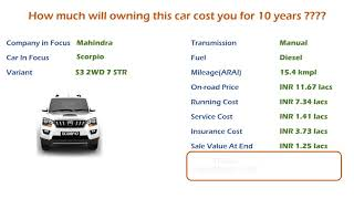 Mahindra Scorpio (S3 2WD 7 STR) Ownership Cost - Price, Service Cost, Insurance (India Car Analysis)
