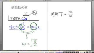 高校物理解説講義:「単振動」講義9