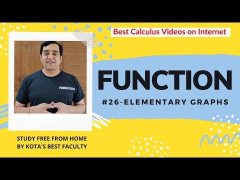 Iit-jee--function-part 26 -mathematics-graph Of Trigonometric Functions video