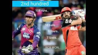 Virat Kohli IPL 2016  Record 900+ Runs and 4 hundreds