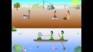 Biện pháp bảo vệ môi trường