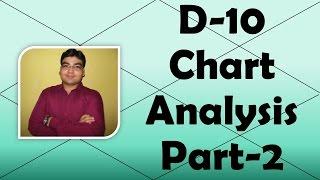 download lagu Dasamsa/d-10 Chart Analysis Part-2 Vedic Astrology gratis