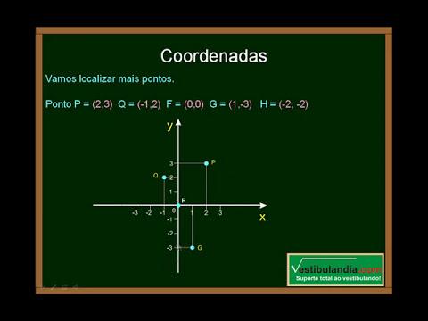 Matemática - Aula 3 - Funções - Conceitos Básicos - Parte 1
