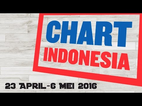 CHART INDONESIA (23 April-6 Mei 2016)