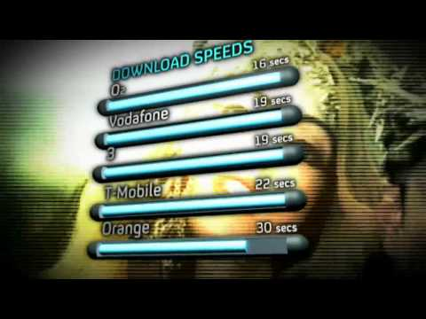 0 Mobile broadband speed depends on your network