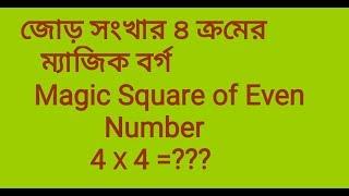 জোড় সংখ্যার 4 ক্রমের ম্যজিক বর্গ, Even Number Magic Square is 4x4