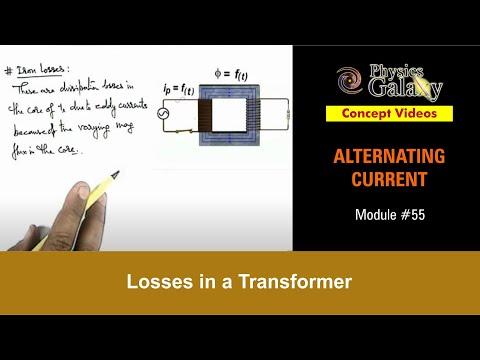 Losses in a Transformer (AC34)