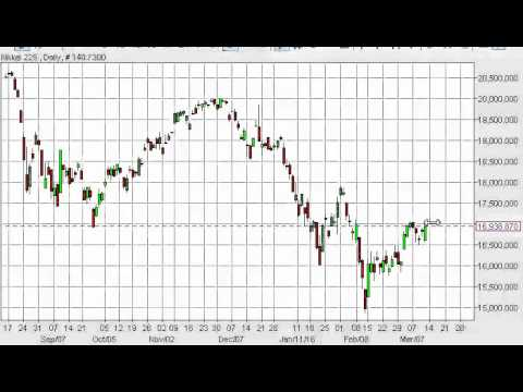 Nikkei Technical Analysis for March 14 2016 by FXEmpire.com