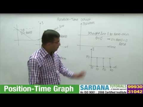 JEE Physics Preparation,Position Time Graph