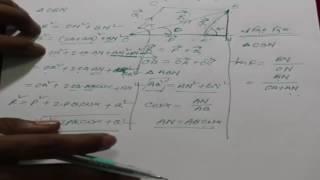 Vector parallelogram Law (ভেক্টর-সামান্তরিক সূত্র)| HSC Physics BanglaTutorial