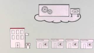 What is Cloud Hosting ?