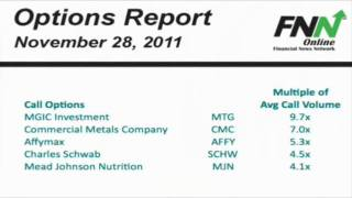 MGIC Investment and Commercial Metals Company are Among the Companies With Heavy Call Option Volume