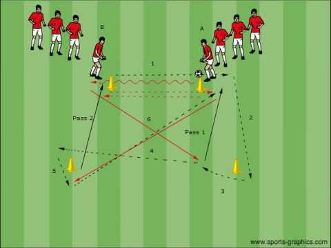 Marcelo Bielsa - Pass and Position Change for a Soccer specific Endurance
