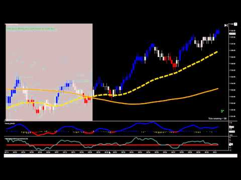 Panda trading strategies
