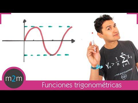 Gráfica de funciones trigonométricas #1 (concepto)