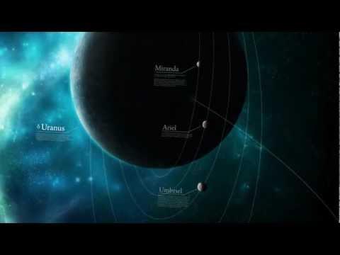 Земля не вращается вокруг Солнца. Earth is not revolving around the Sun