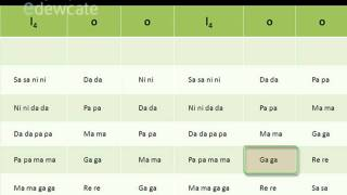 Learn Carnatic Classical Vocals : Lesson 2-4 Janta swaralu
