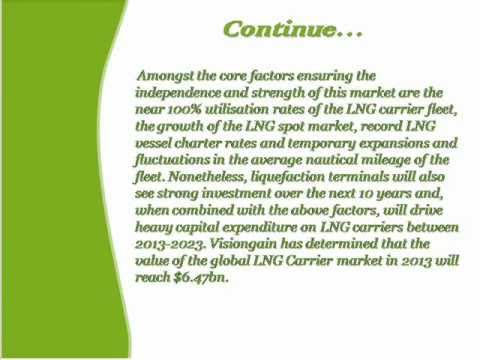 Bharat Book Presents: The LNG Carrier Market 2013-2023