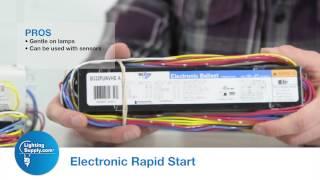 LightingSupply.com Fluorescent Ballasts Overview