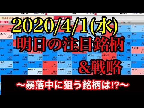 【JumpingPoint!!の10分株ニュース】2020年4月1日(月)