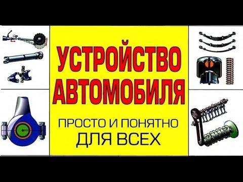 Видеокурс Устройство легкового автомобиля - видео