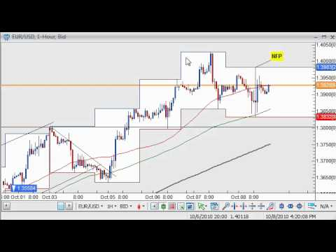 Forex news nfp for Diamond and jewelry exchange orlando