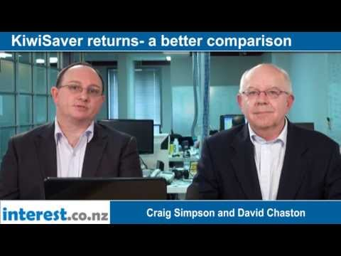 KiwiSaver returns - a better comparison, with David Chaston and Craig Simpson