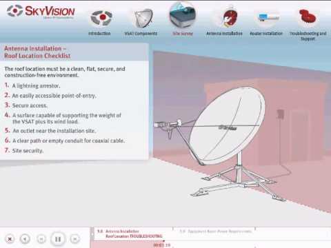VSAT Tutorial - 3/6 Site Survey - Satellite Internet Connectivity