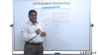 Whiteboard Wednesdays - Radar Signal Processing for Automotive Applications