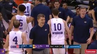 Top Calls of the Lakers Summer League 2018