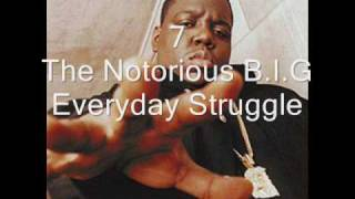 Top 25 Best Rap Songs Of All Time