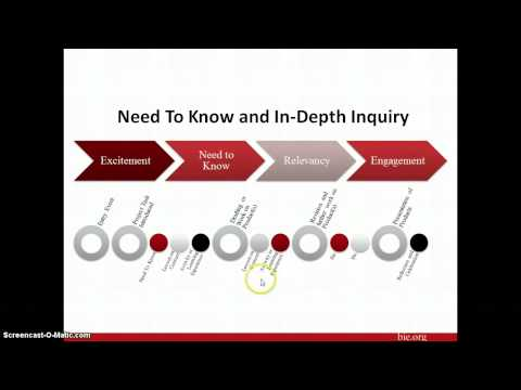 PBL Online Webinar Part 2 of 3